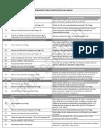 requisitos_registro_AIRHSP