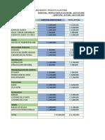 relaciones publicas presupuesto (1)