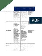 API 2 HISTORIA DEL DERECHO.docx