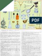 Aparatos de Quimica y Biologia