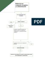 Diagrama-de-flujo-quimica (6).docx