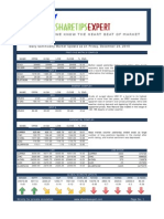 Share Tips Expert Commodity Report 24122010