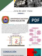 Introduccion y Conceptos Basicos transferencia de calor
