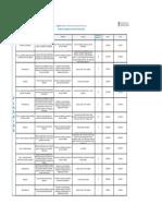 Contratos internacionales - Planning - Abril 2020(1).xlsx