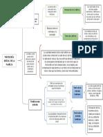 Cuadro sinóptico Psicología social de la familia.pdf