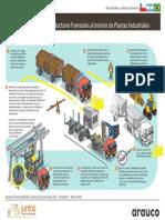 Ficha 18 Conductas Claves Conductores Forestales.pdf