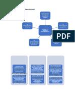 antropologia - Mapa mental.docx