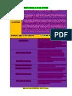 conceptos de metodos y tipos de metodos con sus caracteristicas 1