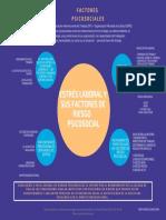 Estrés laboral y sus factores de riesgo psicosocial