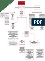 Decreto 1477 del 2014 (MAPA CONCEPTUAL).pdf