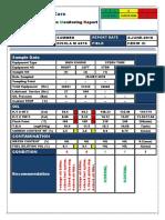 نموذج خدمة مابعد البيع CMR
