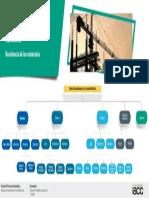 S2_RM_Resumen_S2_v2.pdf