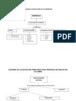 ESQUEMA DE CLASIFICACIÓN TRIBUTARIA PARA PERSONAS NATURALES EN COLOMBIA