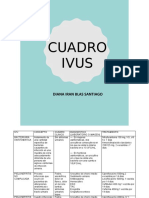 CUADRO IVUS