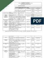 Reflejos Posturales 0 - 12 meses.pdf