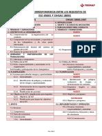 TABLAS_ISO_45001_OHSAS (1)