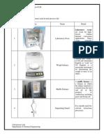 Layout of Unit Process Lab