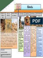 lineacronologicasobrelahistoriadelahumanidad-150315232449-conversion-gate01