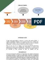 LÍNEA DE TIEMPO.docx