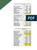 Taller 3 Parte B - Estados Financieros de Tamaño Común