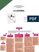 mapa conceptual de la quiebra