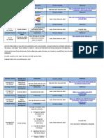 Actividades del 1er parcial QUIMICA 2018-1.doc
