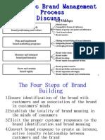 Presentation 1 Brand