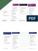 áreas de conocimiento y procesos