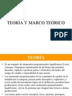 TEORÍA Y MARCO TEÓRICO