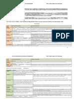 FISA DE DOCUMENTARE ECONOMIA INTREPRINDERII MEDIUL EXTERN AL INTREPRINDERII.docx