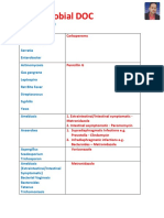 Antimicrobials DOC.pdf