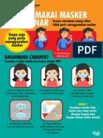 1 Flyer Cara Memakai Masker Yang Benar Format PDF