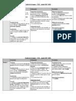 progression 2017-2018 grammaire orthographe vocabulaire