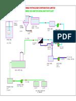DESAL FLOW DIAGRAM.pdf
