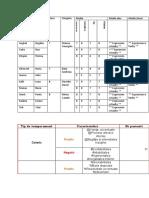 crearea tabelelor ade.docx