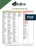 acid-alkaline-food-list.pdf
