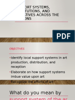 SUPPORT-SYSTEMS-INSTITUTIONS-AND-INITIATIVES-ACROSS.pptx