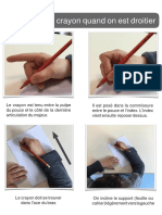 Recommandations droitier