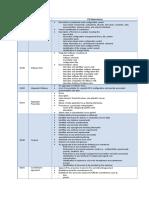 Work product characteristics