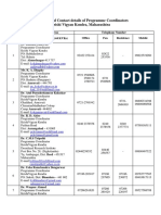 KVK_List_In_Maharashtra