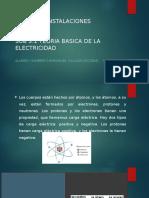 SUB 3.1  TEORIA BASICA DE LA ELECTRICIDAD.pptx