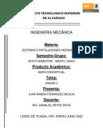 MAPA CONCEPTUAL DEL GOLPE DE ARIETE - JUAN RAMON FERNANDEZ MOJICA