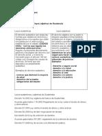 Leyes sustantivas y leyes adjetivas de Guatemala.docx