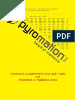 temperature-tables (1).pdf
