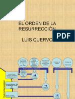 EL ORDEN DE LA RESURRECCIÓN