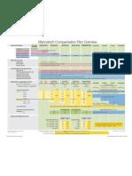Mt Comp Plan Overview