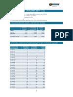 Informes con la actualización de datos sobre la evolución del nuevo coronavirus COVID-19. Análisis 20_04_20