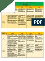 016-Rúbrica_actividad 3. Plan Clase y Microclase