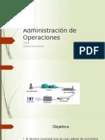 Administarcion de Operaciones_chain supply