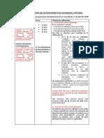 Criterios de Calificación Del Departamento de Geografía e Historia.